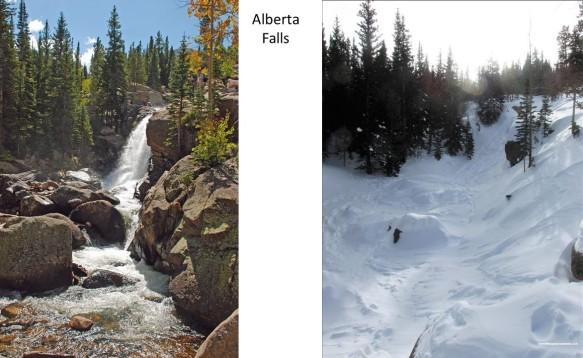 alberta-falls-comparison-2